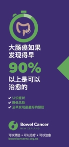 Bowel Cancer Symptoms poster in Chinese